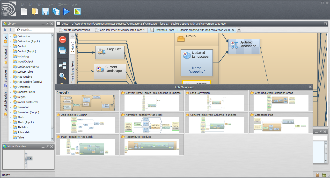 Dinamica-EGO-3-submodels-overview